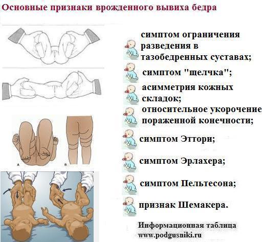 хруст в суставах у ребёнка до года по месяцам