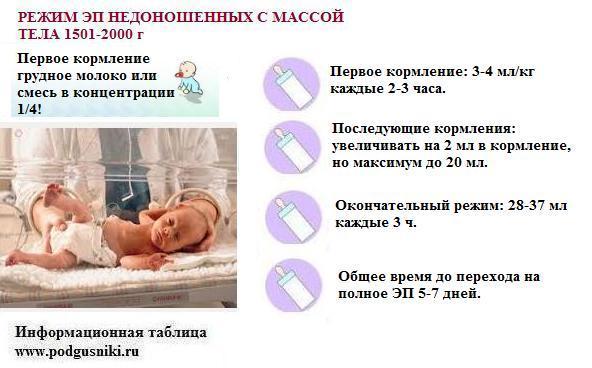 Возможных причин понижения выработки грудного молока много, однако самыми частыми являются.смешанное вскармливание новорожденных — видео.